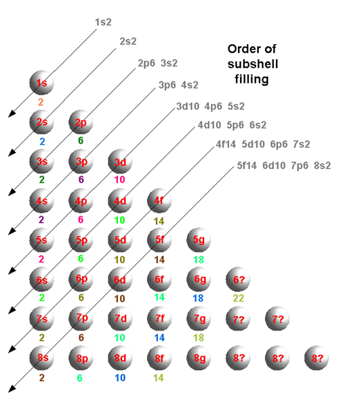 approximate dynamic programming solving the curses