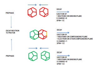 neutronprotondecay1