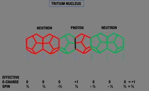 protonneutromerger12