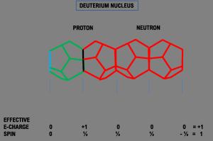 protonneutronmerger11