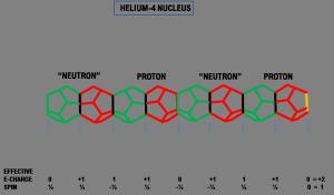 protonneutronmerger15