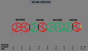 protonneutronmerger18