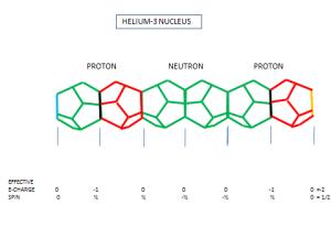 protonneutronmerger6
